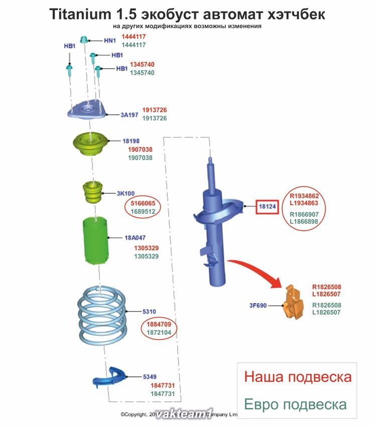 Разница передней подвески Фокуса 2015 eur рус